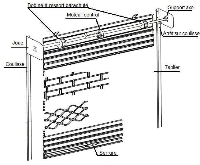 Rideau métallique paris 17 – Installation & Dépannage
